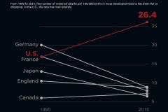 us_stats_maternal_deaths